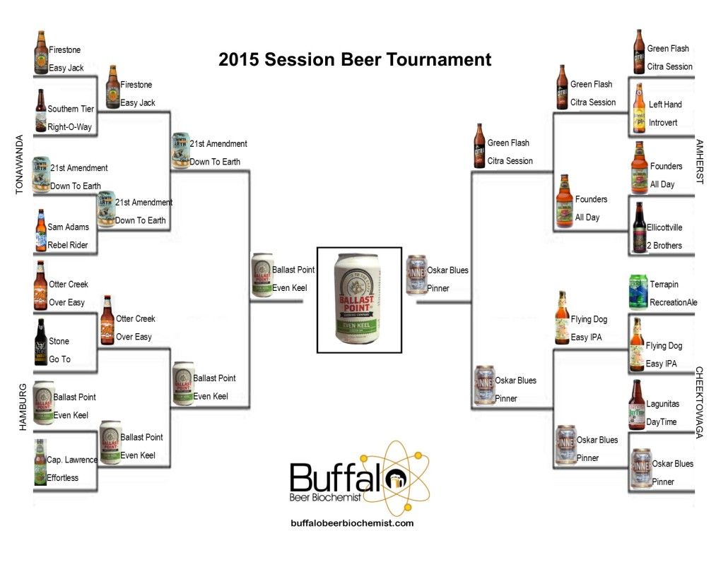Session Beer Tournament_2015_Final